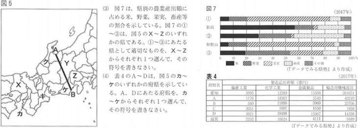 令和2年度兵庫県公立高校入試