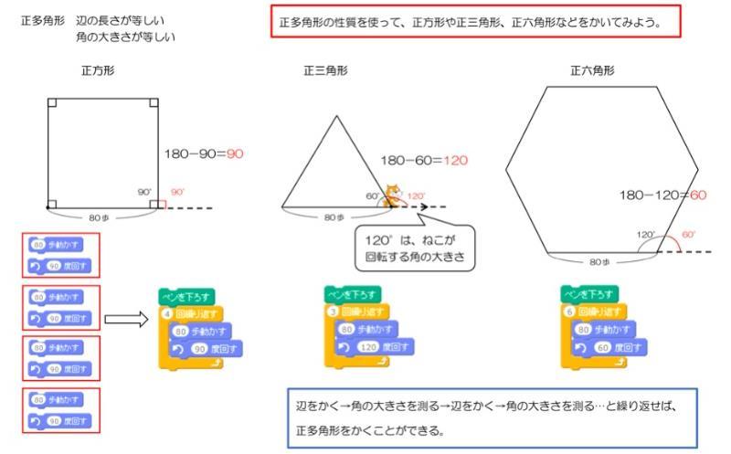 プログラミング指導例